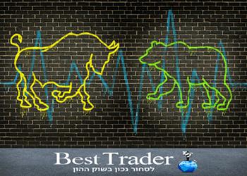 מסחר בחוזים עתידיים – Futures